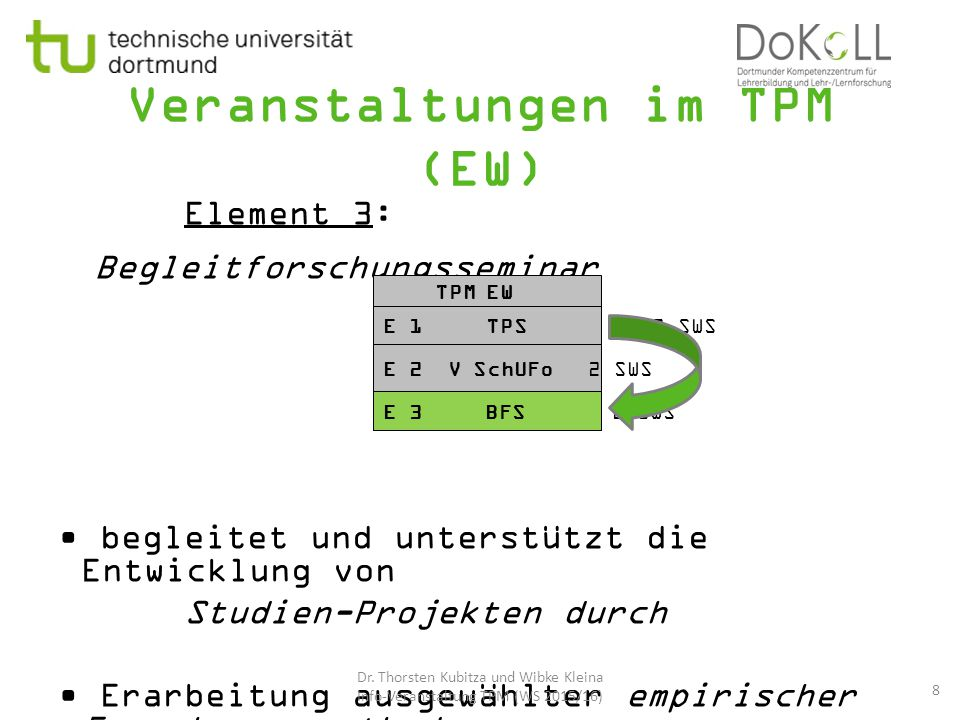 Veranstaltungen im TPM (EW)
