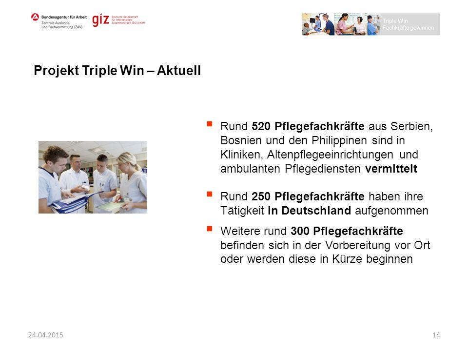 Projekt Triple Win – Aktuell