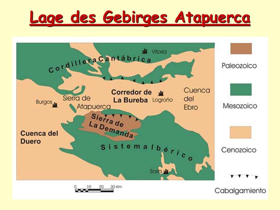 Lage des Gebirges Atapuerca