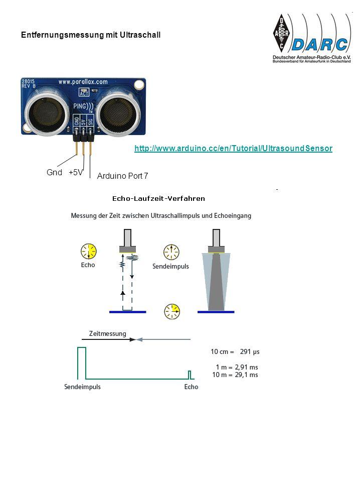 Entfernungsmessung mit Ultraschall