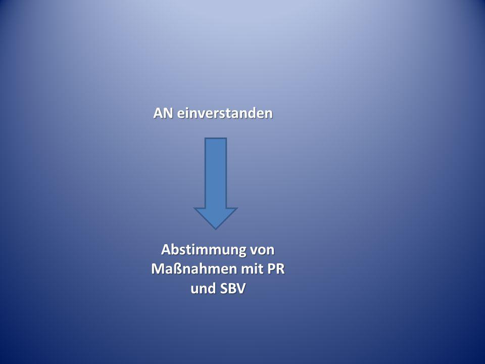 Abstimmung von Maßnahmen mit PR und SBV