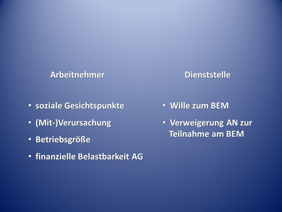 Arbeitnehmer Dienststelle. soziale Gesichtspunkte. (Mit-)Verursachung. Betriebsgröße. finanzielle Belastbarkeit AG.