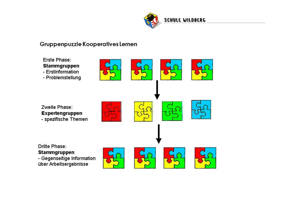 Gruppenpuzzle Kooperatives Lernen