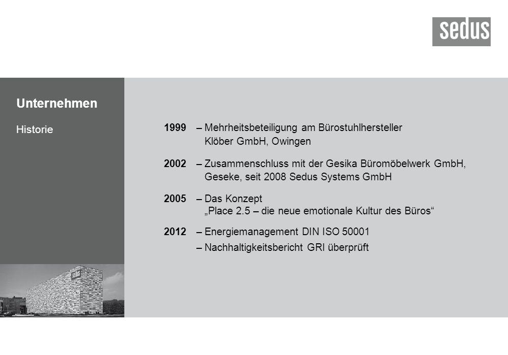 Unternehmen 1999 – Mehrheitsbeteiligung am Bürostuhlhersteller Klöber GmbH, Owingen.