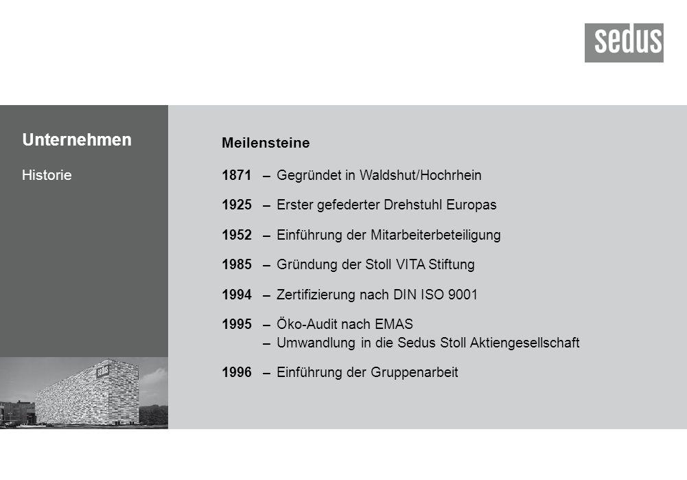 Unternehmen Meilensteine Historie