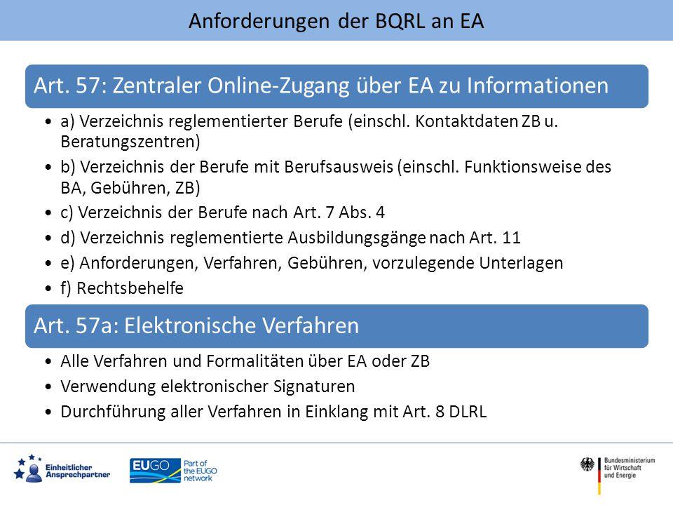 Anforderungen der BQRL an EA