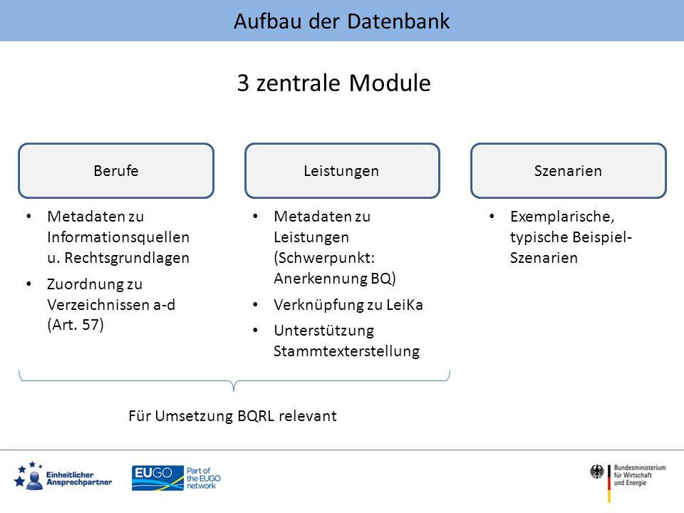 3 zentrale Module Aufbau der Datenbank Berufe Leistungen Szenarien