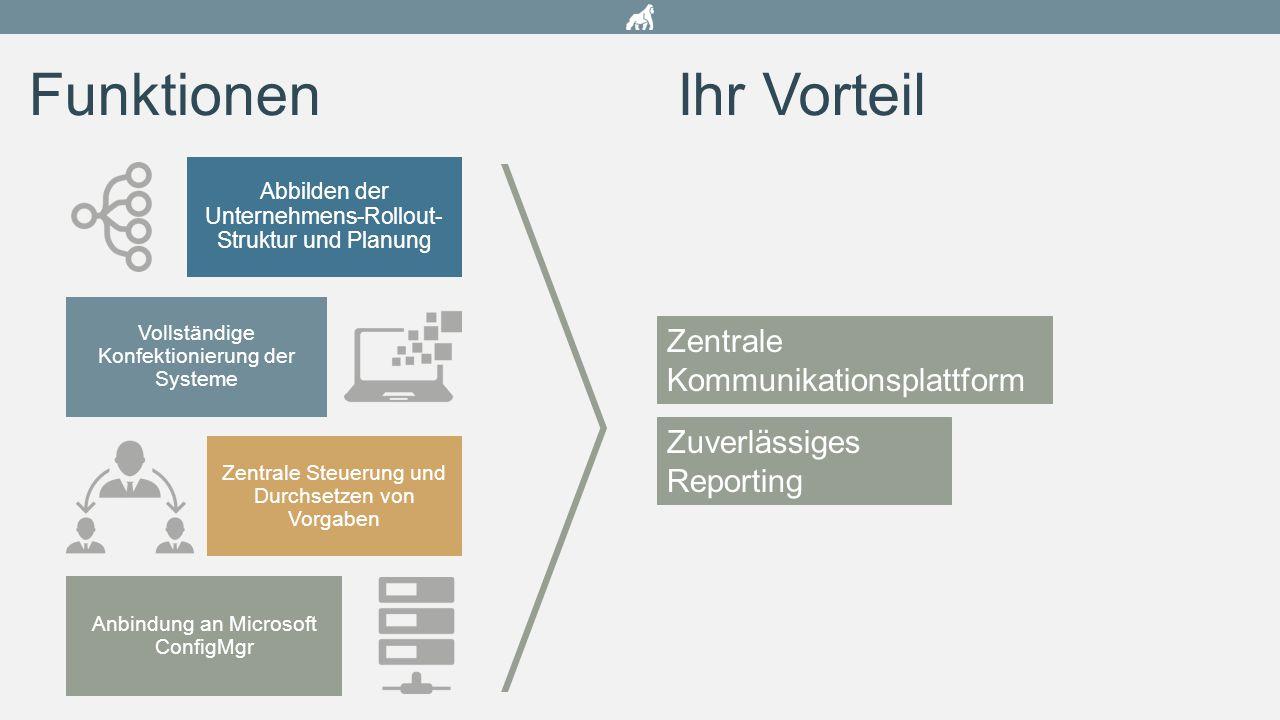 Funktionen Ihr Vorteil Zentrale Kommunikationsplattform