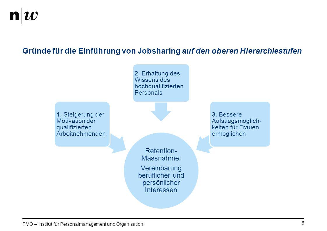 Gründe für die Einführung von Jobsharing auf den oberen Hierarchiestufen