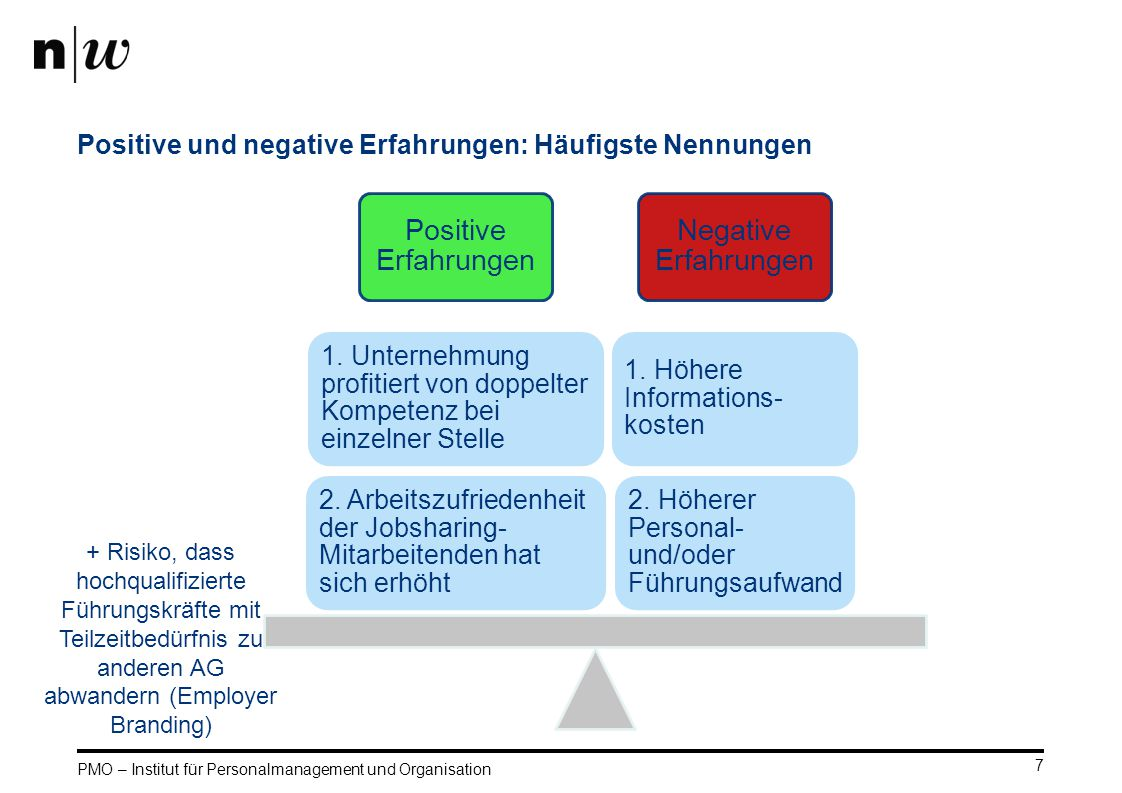 Positive und negative Erfahrungen: Häufigste Nennungen