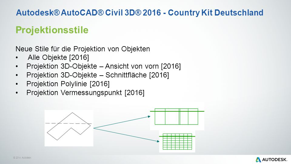 Autodesk® AutoCAD® Civil 3D® 2016 - Country Kit Deutschland
