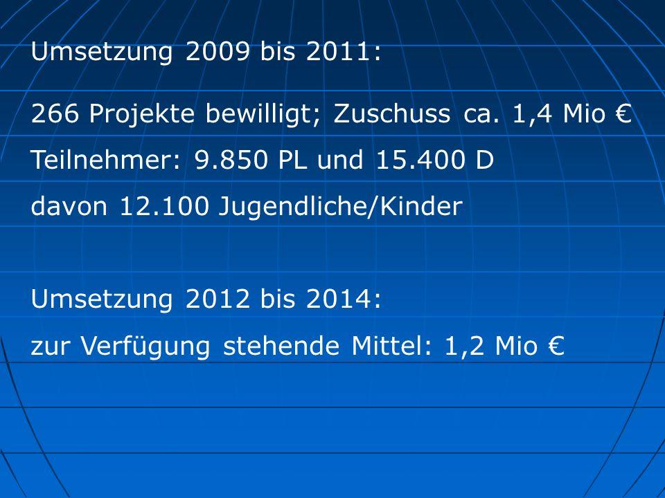 Umsetzung 2009 bis 2011: 266 Projekte bewilligt; Zuschuss ca. 1,4 Mio € Teilnehmer: 9.850 PL und 15.400 D.