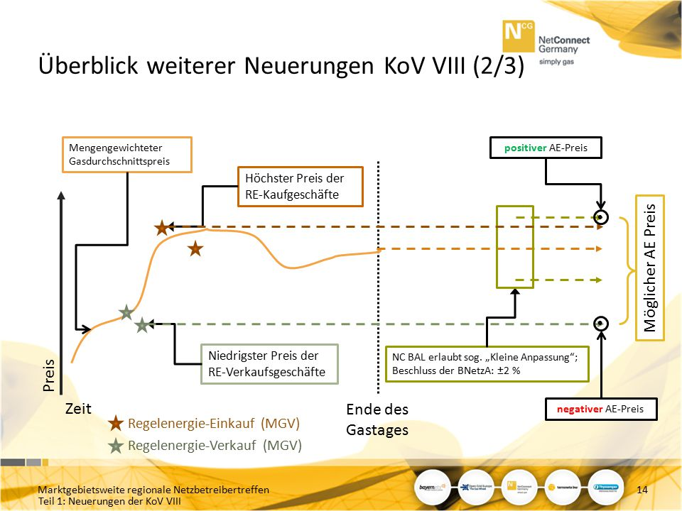Überblick weiterer Neuerungen KoV VIII (2/3)