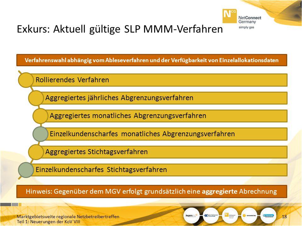 Exkurs: Aktuell gültige SLP MMM-Verfahren