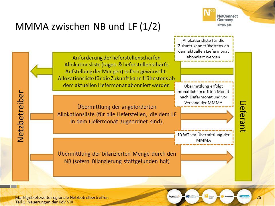 MMMA zwischen NB und LF (1/2)