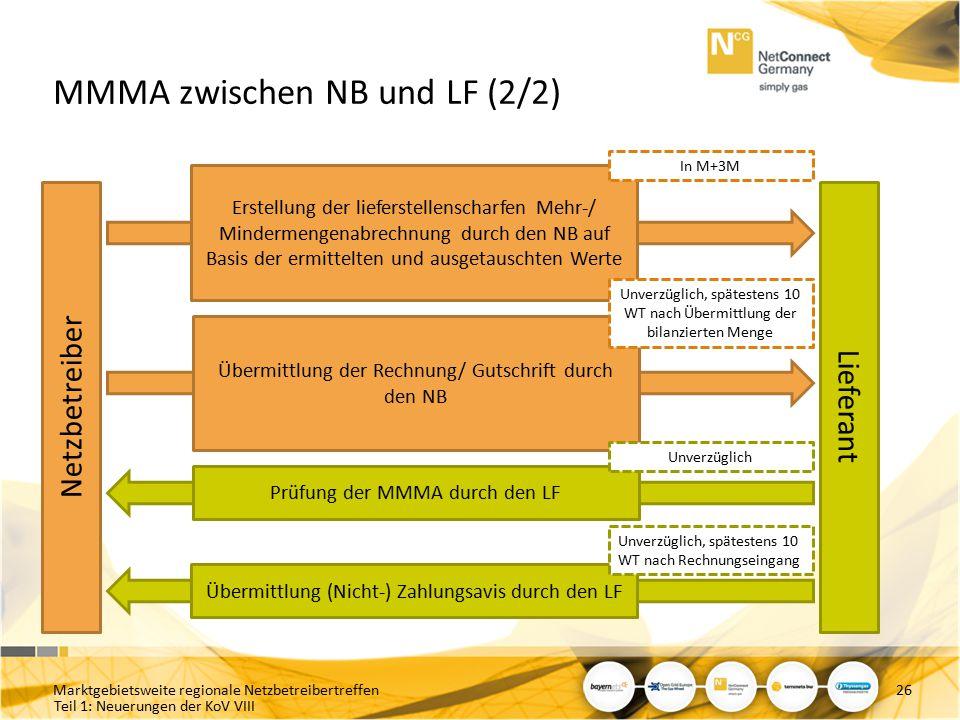 MMMA zwischen NB und LF (2/2)