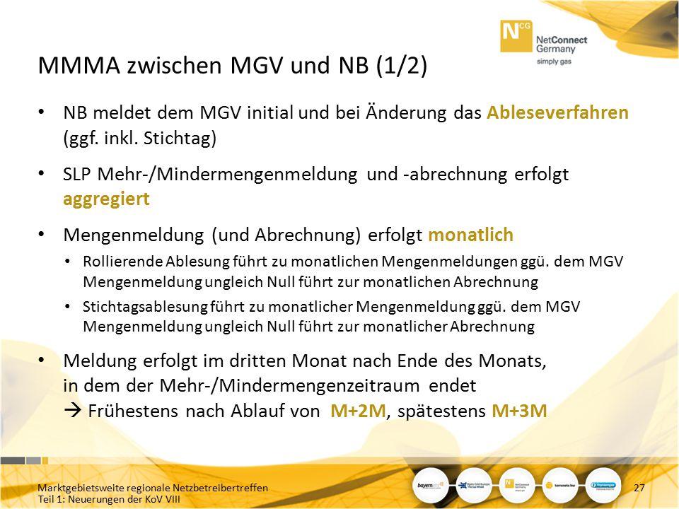 MMMA zwischen MGV und NB (1/2)