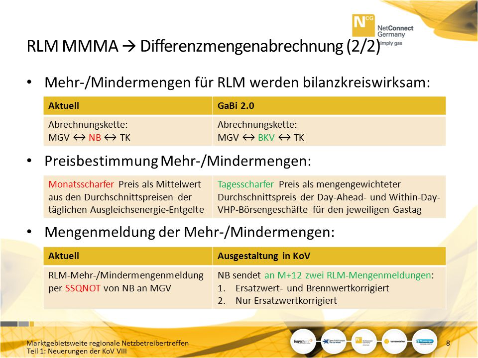 RLM MMMA  Differenzmengenabrechnung (2/2)