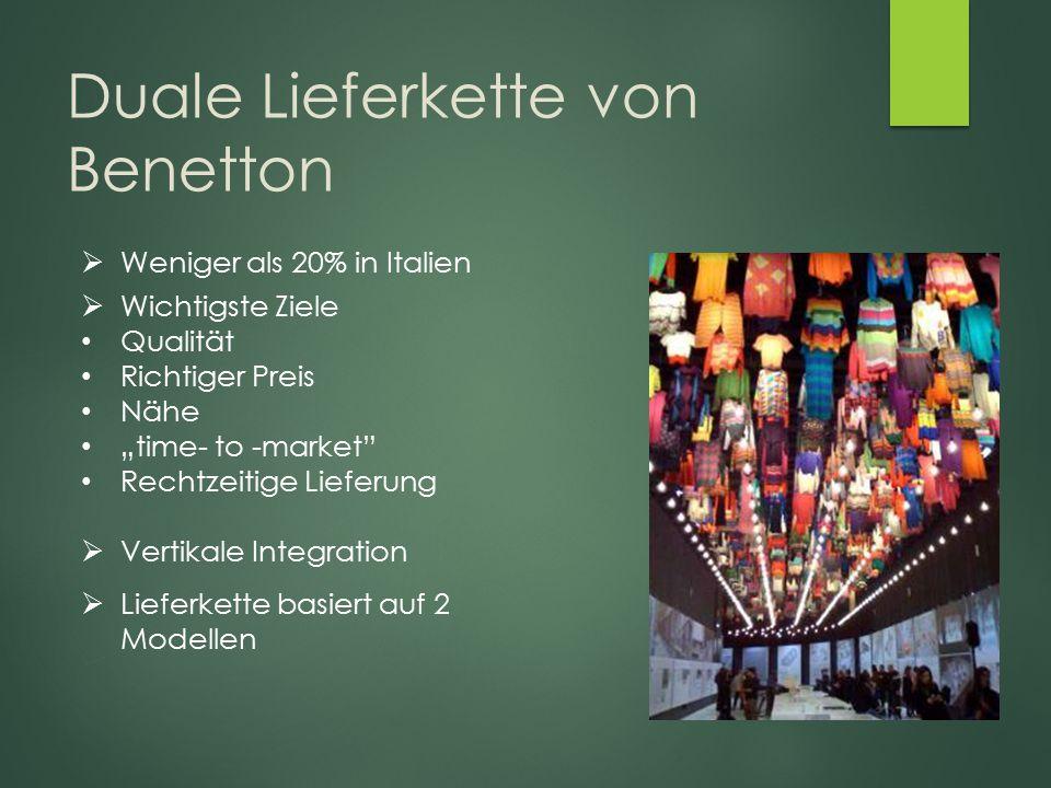Duale Lieferkette von Benetton