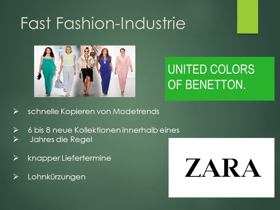 Fast Fashion-Industrie