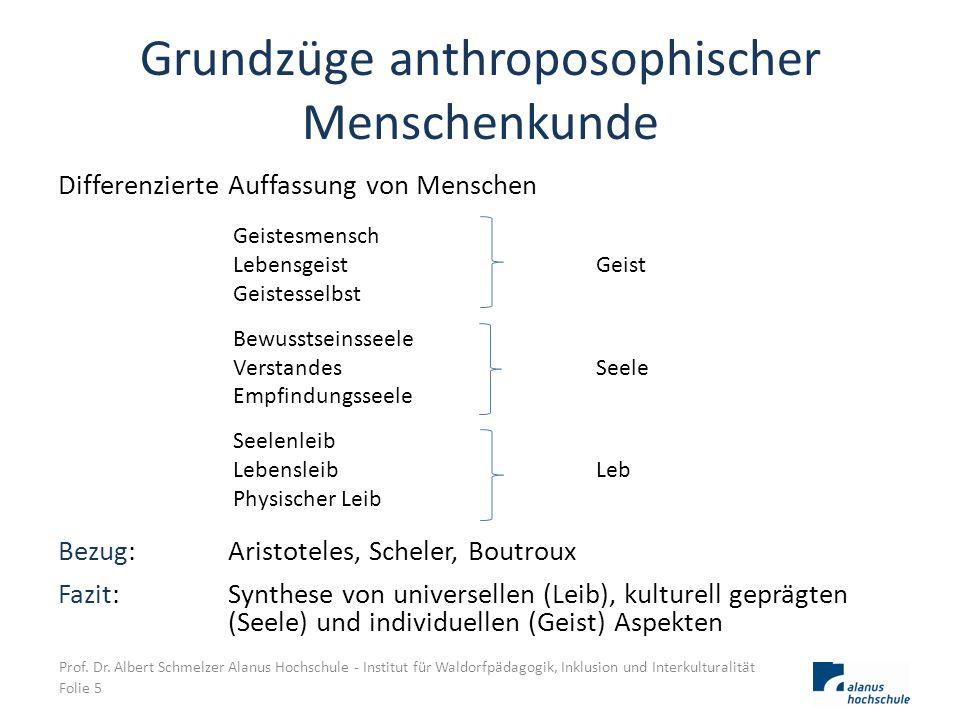 Grundzüge anthroposophischer Menschenkunde