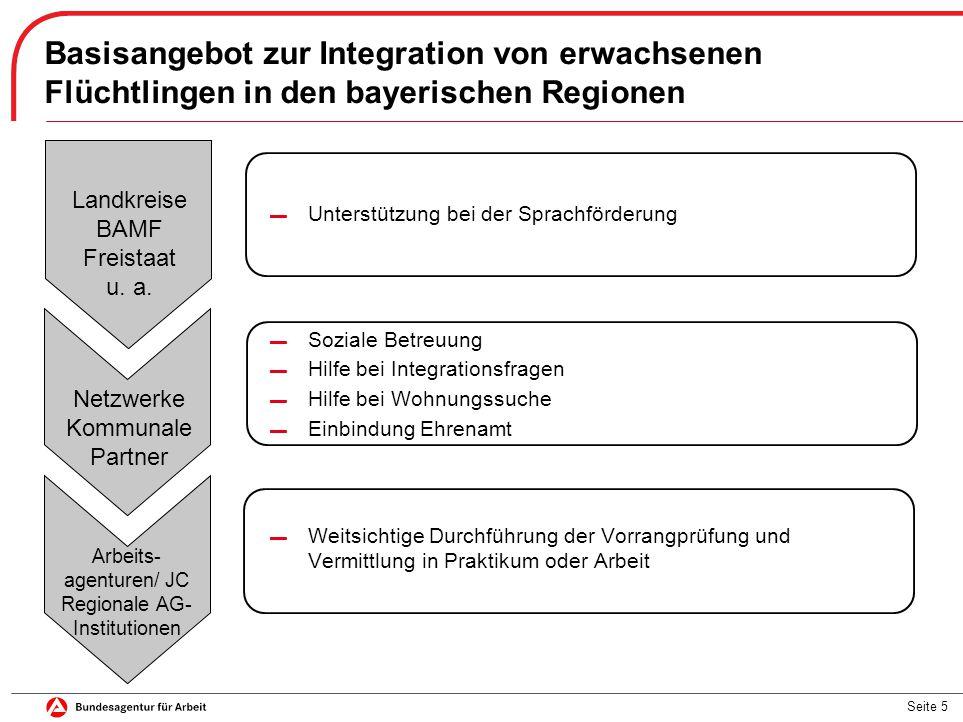 Basisangebot zur Integration von erwachsenen Flüchtlingen in den bayerischen Regionen