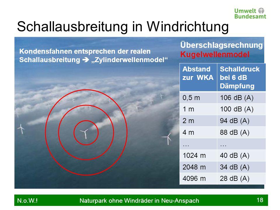 Schallausbreitung in Windrichtung
