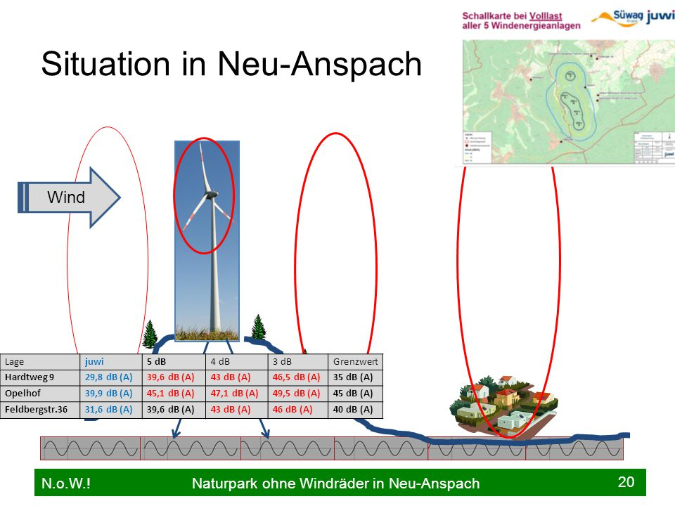 Situation in Neu-Anspach