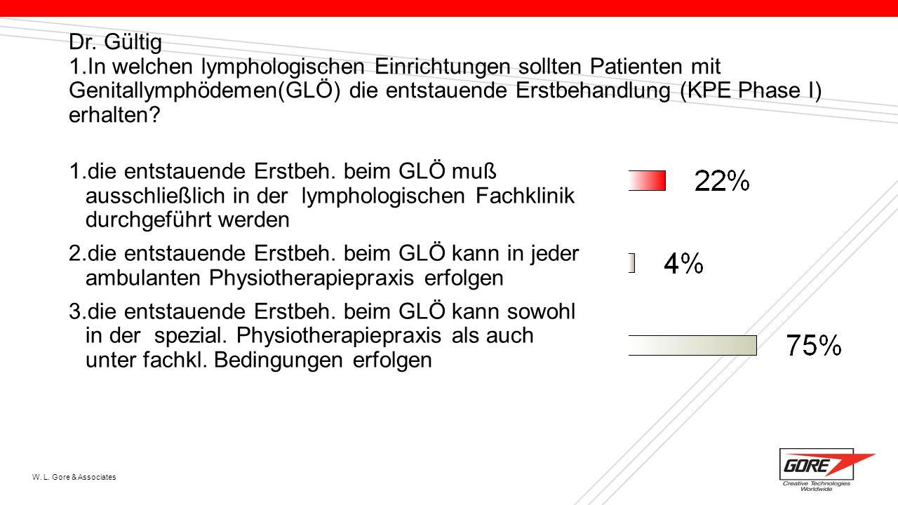 Dr. Gültig 1.In welchen lymphologischen Einrichtungen sollten Patienten mit Genitallymphödemen(GLÖ) die entstauende Erstbehandlung (KPE Phase I) erhalten