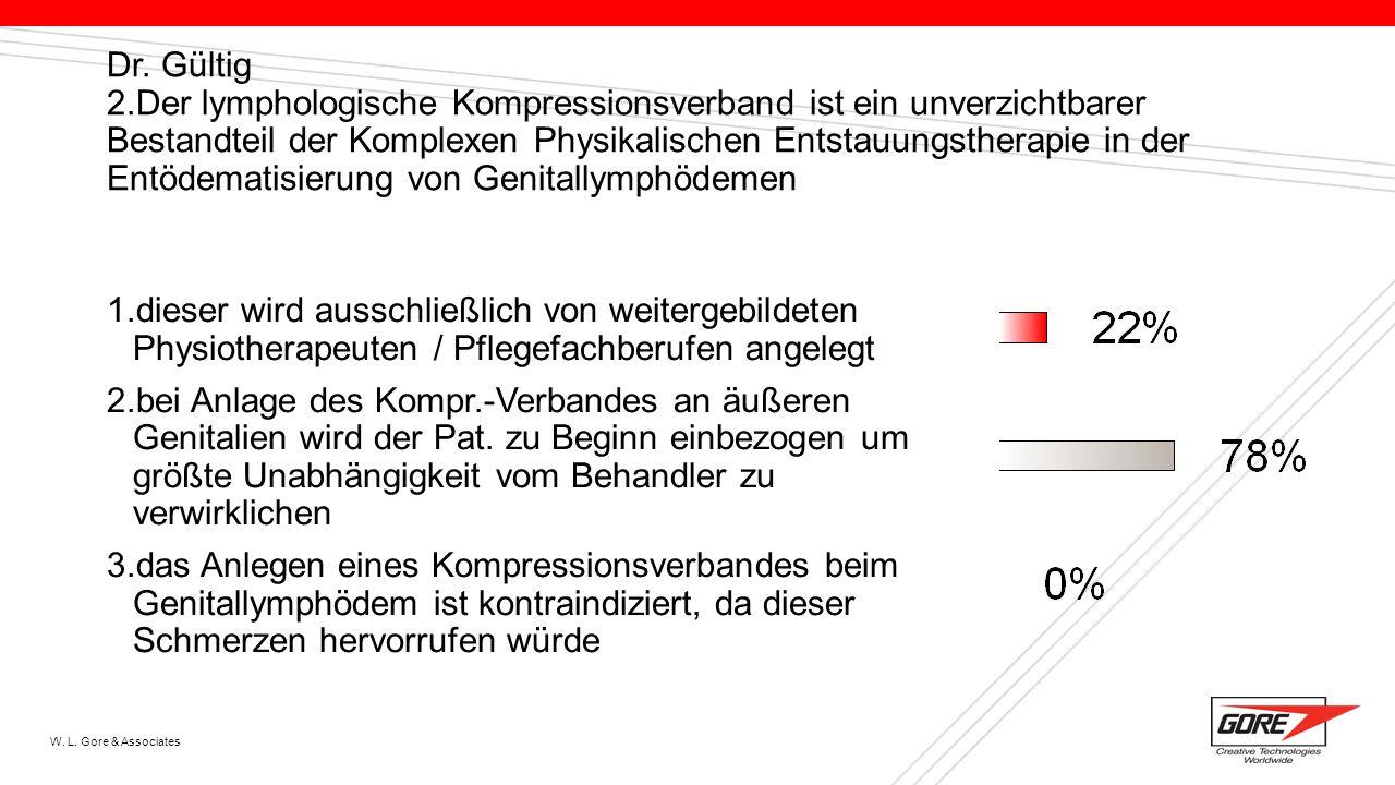 Dr. Gültig 2.Der lymphologische Kompressionsverband ist ein unverzichtbarer Bestandteil der Komplexen Physikalischen Entstauungstherapie in der Entödematisierung von Genitallymphödemen