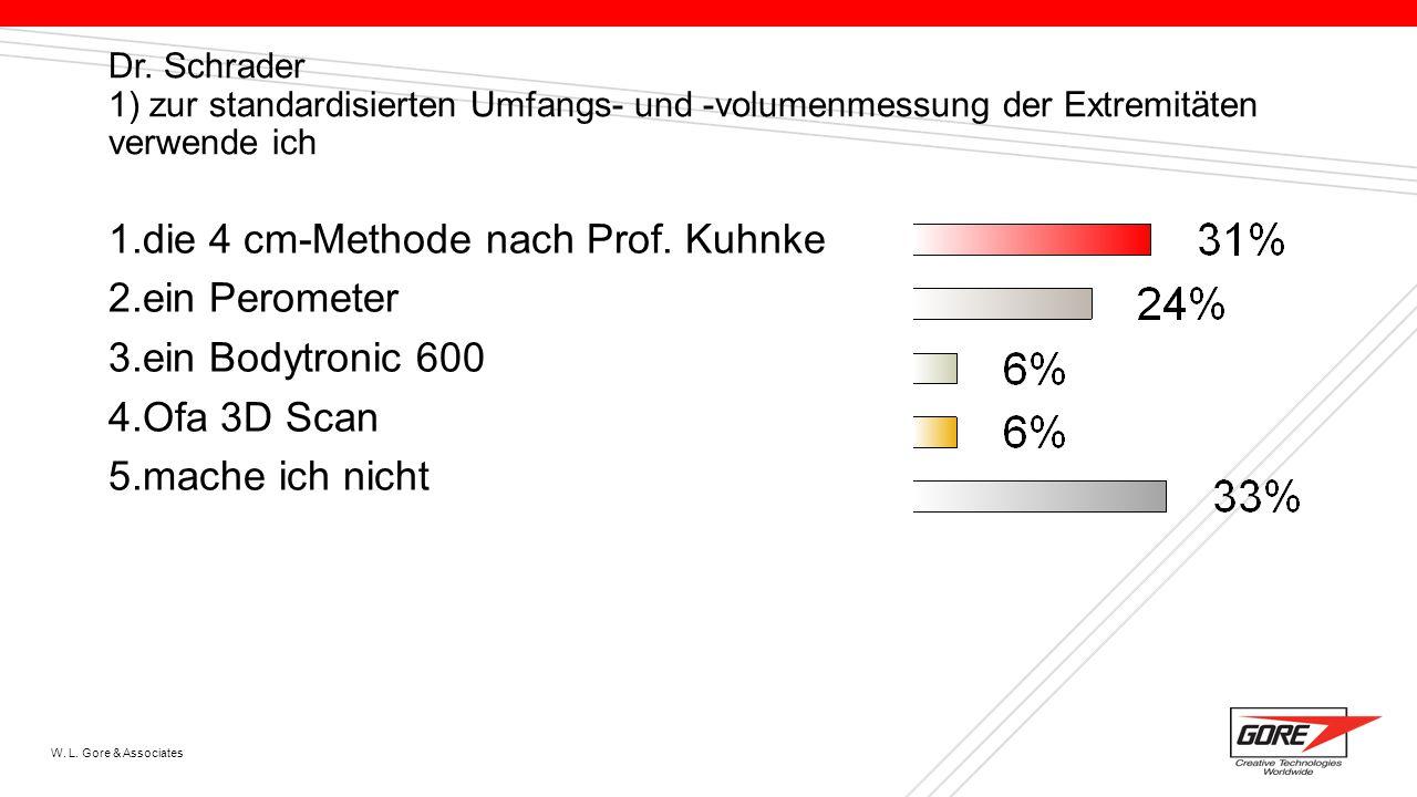 die 4 cm-Methode nach Prof. Kuhnke ein Perometer ein Bodytronic 600