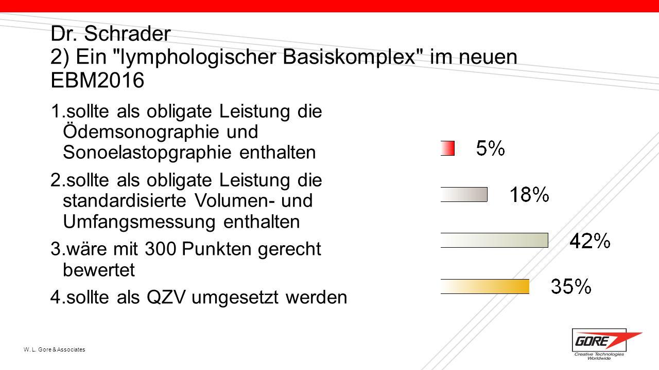 Dr. Schrader 2) Ein lymphologischer Basiskomplex im neuen EBM2016