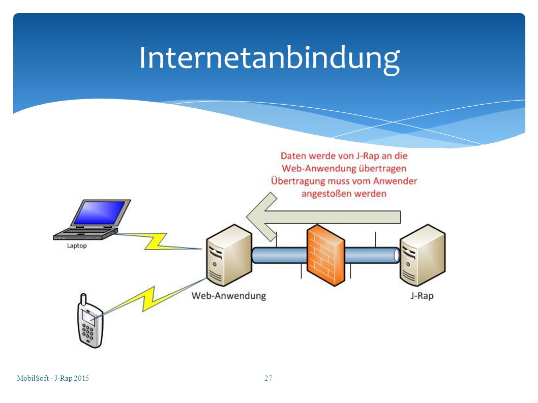 Internetanbindung MobilSoft - J-Rap 2015