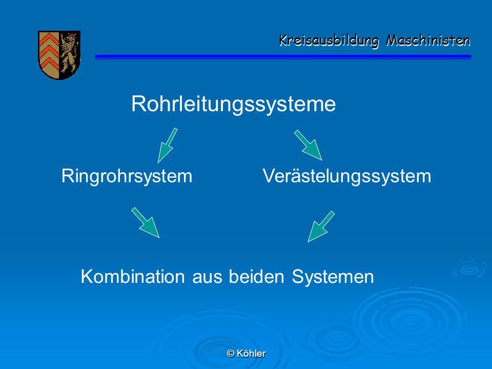 Rohrleitungssysteme Ringrohrsystem Verästelungssystem