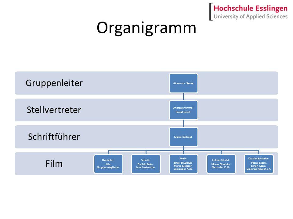 Organigramm Gruppenleiter Stellvertreter Schriftführer Film