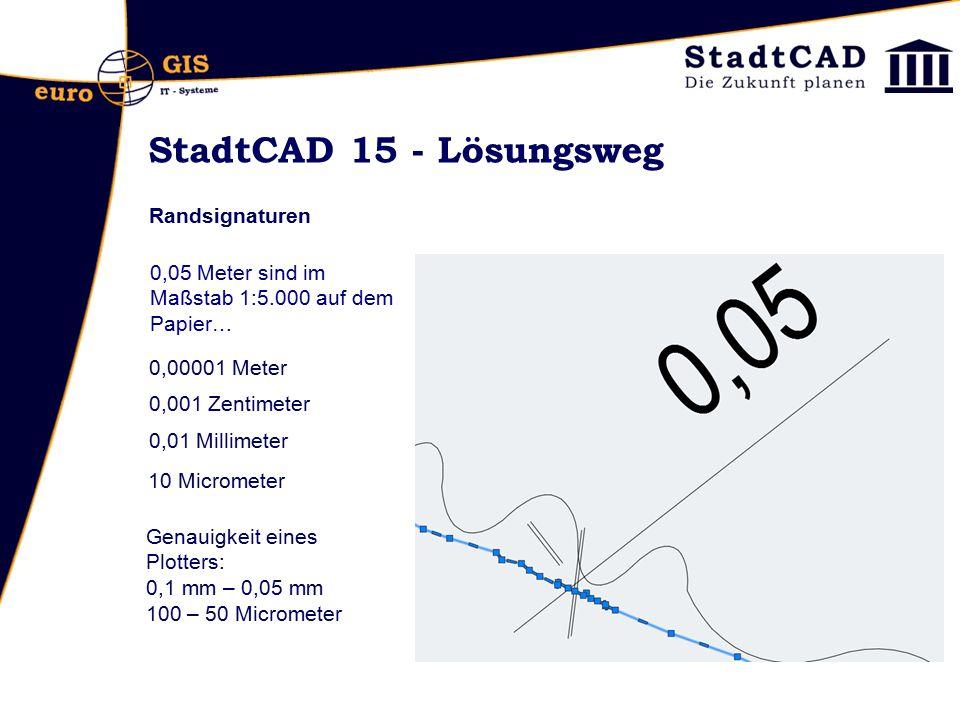 StadtCAD 15 - Lösungsweg Randsignaturen