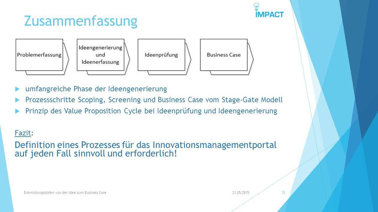 Zusammenfassung umfangreiche Phase der Ideengenerierung. Prozessschritte Scoping, Screening und Business Case vom Stage-Gate Modell.