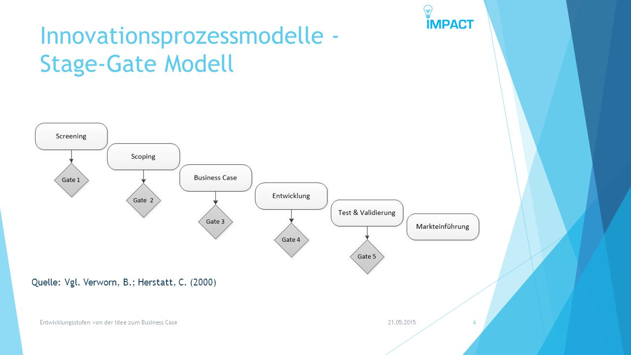 Innovationsprozessmodelle - Stage-Gate Modell