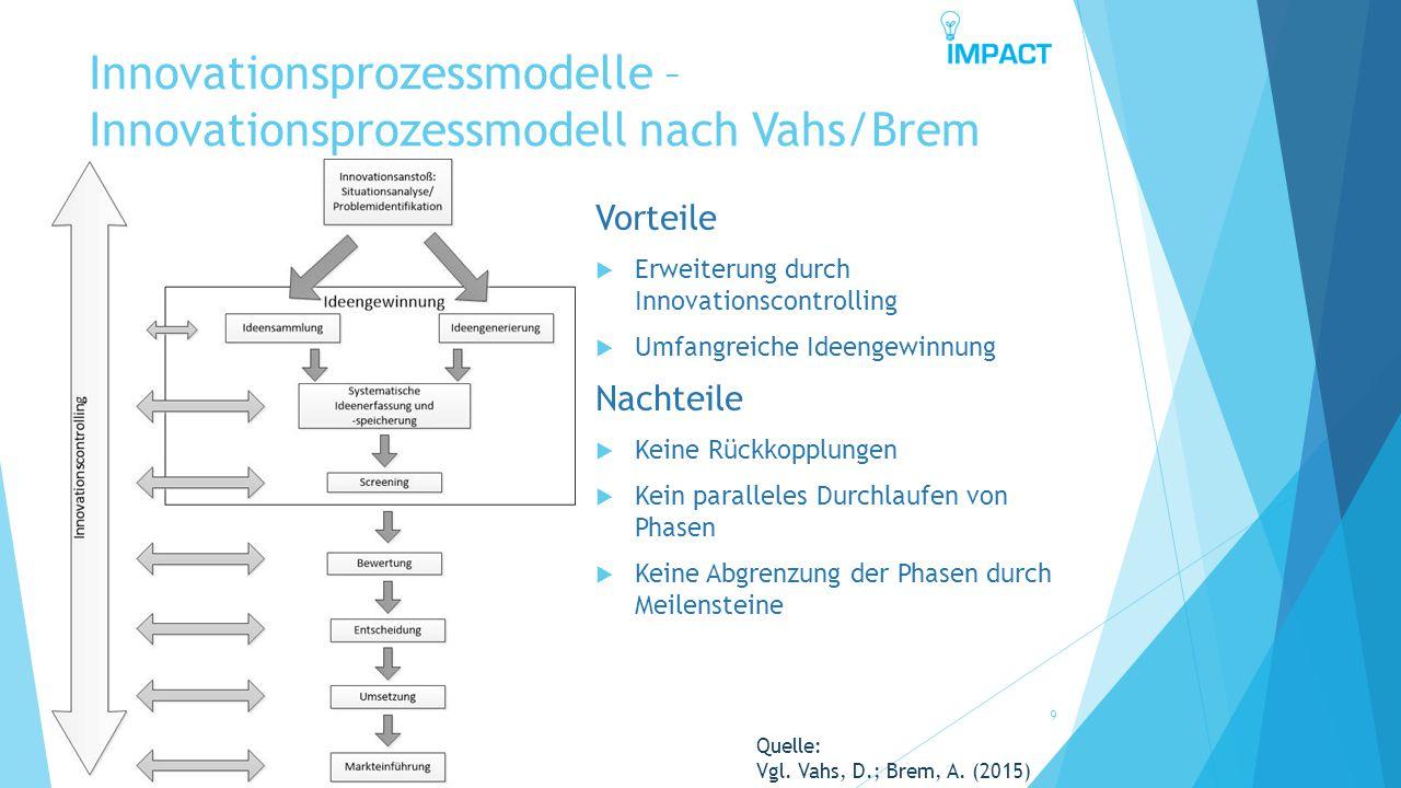 Innovationsprozessmodelle – Innovationsprozessmodell nach Vahs/Brem