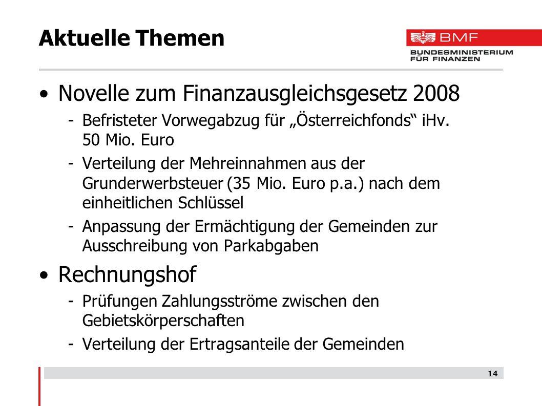 Novelle zum Finanzausgleichsgesetz 2008