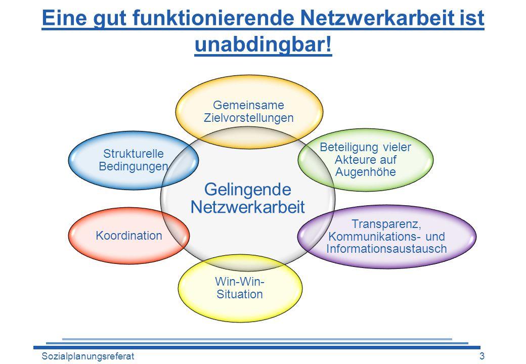 Eine gut funktionierende Netzwerkarbeit ist unabdingbar!