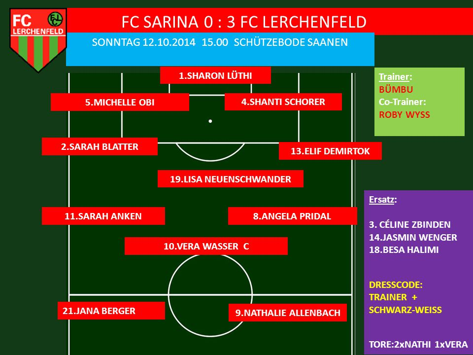 FC SARINA 0 : 3 FC LERCHENFELD