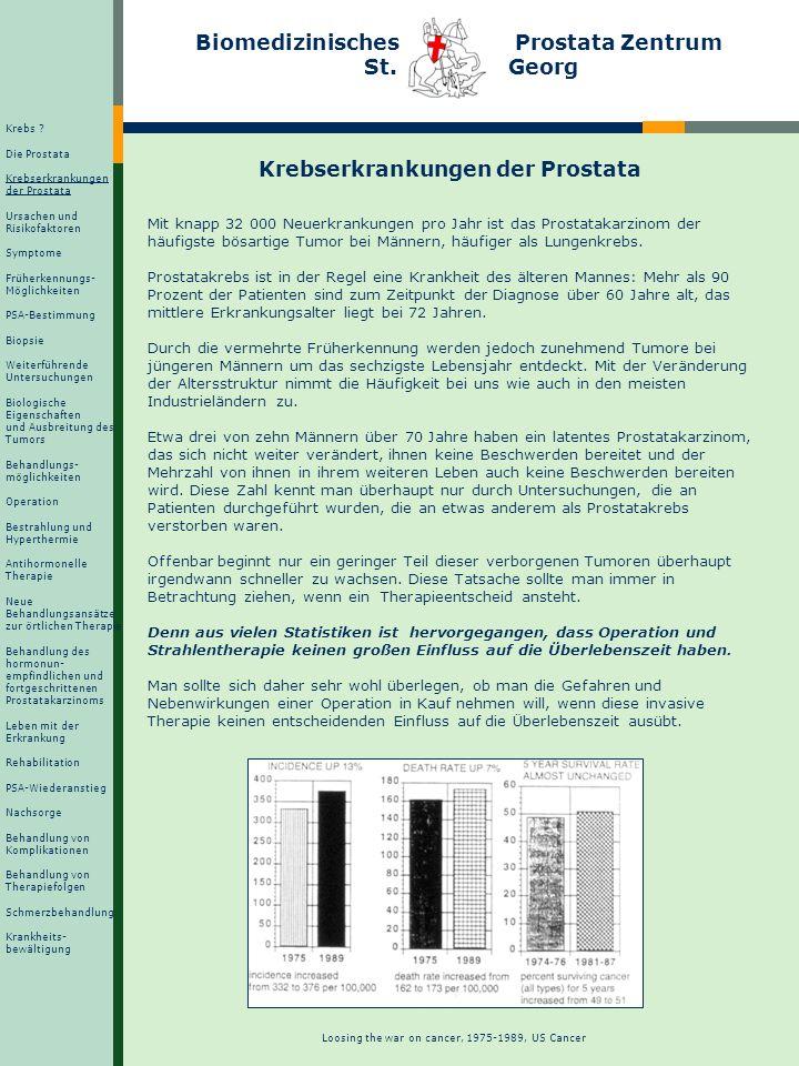 Krebs Die Prostata. Krebserkrankungen. der Prostata. Ursachen und. Risikofaktoren. Symptome.