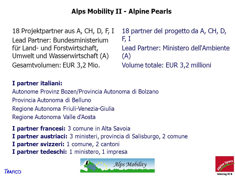 Alps Mobility II - Alpine Pearls