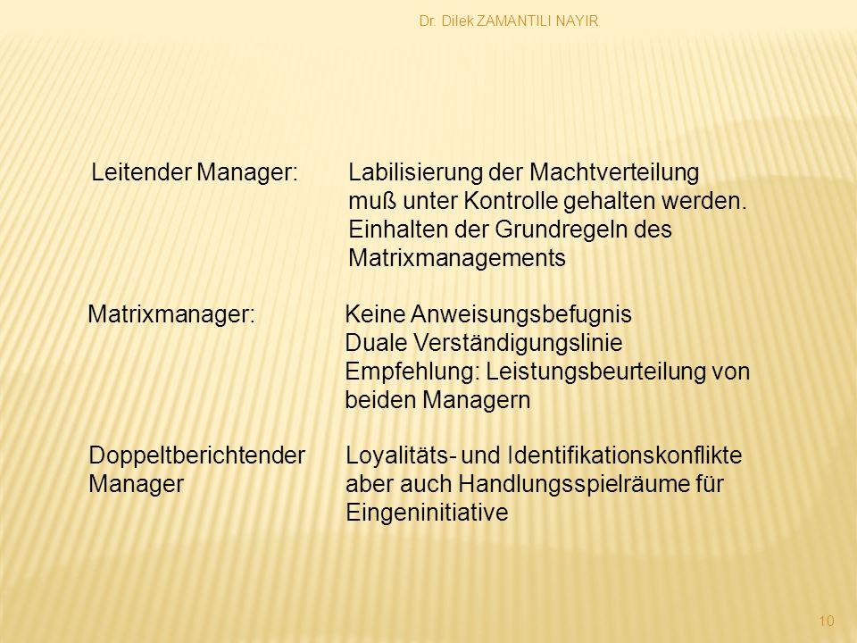 Leitender Manager: Labilisierung der Machtverteilung