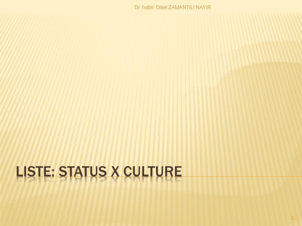 Liste: status x culture