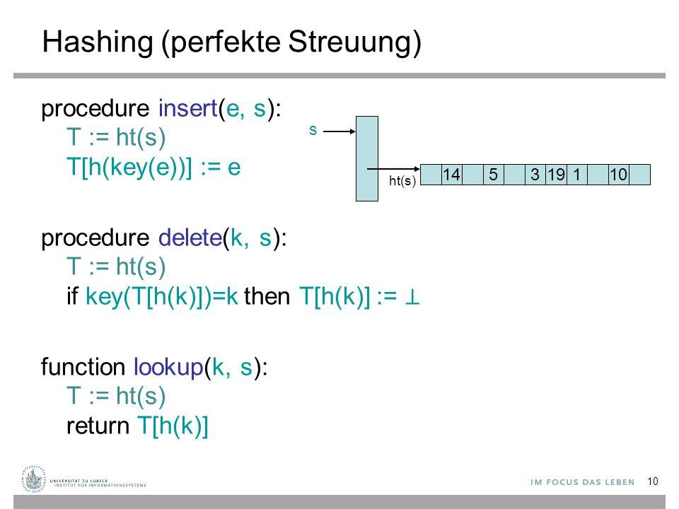 Hashing (perfekte Streuung)