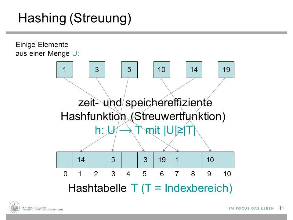 Hashing (Streuung) Einige Elemente aus einer Menge U: 1. 3. 5. 10. 14. 19.