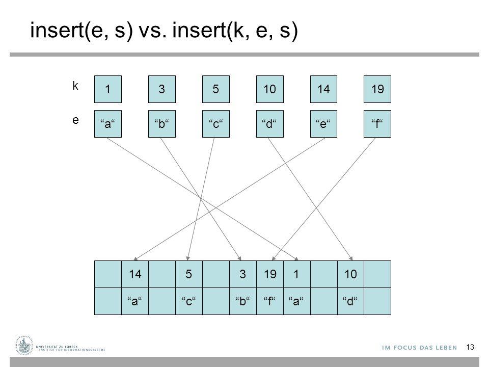insert(e, s) vs. insert(k, e, s)