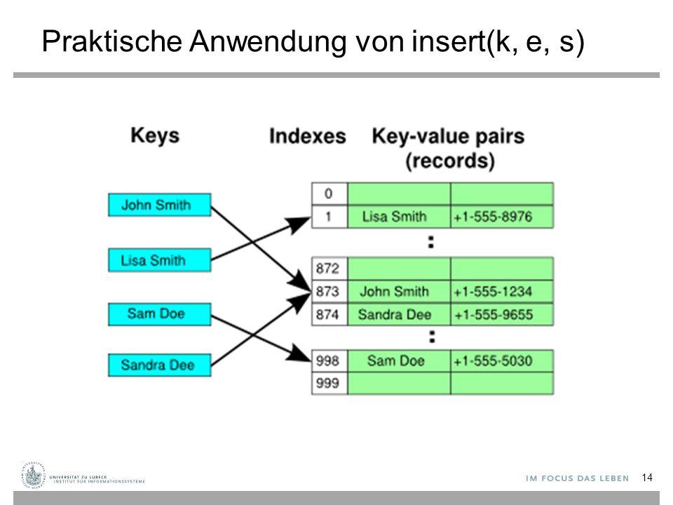 Praktische Anwendung von insert(k, e, s)